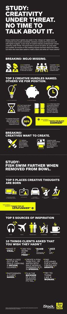Unique Infographic Design, Creativity Under Threat #Infographic #Design