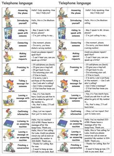 Useful Vocabulary and Phrasal Verbs for English Telephone Co.- Useful Vocabulary and Phrasal Verbs for English Telephone Conversations – ESLBuzz Learning English Useful Vocabulary and Phrasal Verbs for English Telephone Conversations – ESL Buzz - English Tips, English Idioms, English Fun, English Study, English Words, English Lessons, English Vocabulary, English Grammar, Learn English