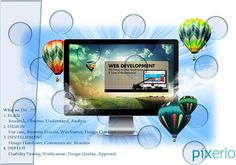 Pixerio Solutions Private Limited - Google+