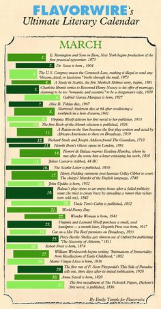 Flavorwire's Ultimate Literary Calendar - author birth and death dates, important publishing dates, etc.