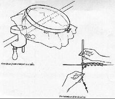 Используя крючок, вы можете тамбурным швом вышить какой-то узор или орнамент на уже готовом изделии