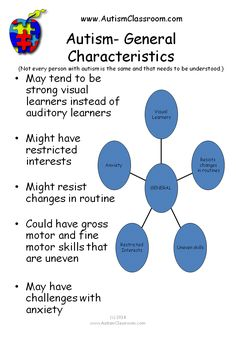 Autism General Characteristics of some individuals with autism.  #autism #classroom #training #autismclassroom #autismawareness #autismawarenessmonth #professionaldevelopment #personaldevelopment #pdpic AutismClassroom.com