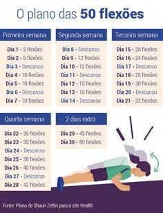 Fitness Workout Plans to Transform Your Body in 1 Month Hiit, Cardio, Le Pilates, Workout, Get In Shape, Stay Fit, Personal Trainer, Fitness Inspiration, Bodybuilding