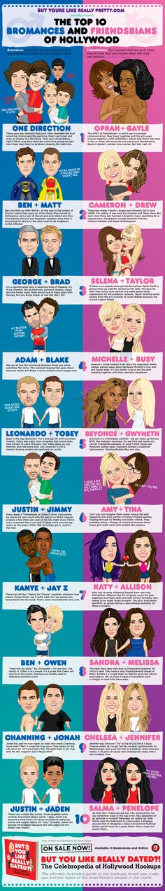 The 20 Most Important Hollywood Friendships