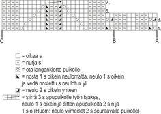Nordic Yarns and Design since 1928 Knitting Charts, Knitting Socks, Periodic Table, Yarns, Model, Design, Google, Handmade, Knit Socks
