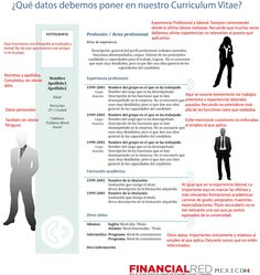 ¿Sabes qué poner y qué no en tu curriculum? Infografía http://www.laeconomia.com.mx/como-hacer-un-curriculum-vitae/