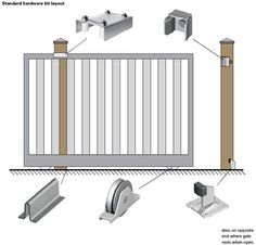 Sliding Gate Hardware(Camping Hacks For Dogs) Porch Gate, Deck Gate, Driveway Gate, Brick Fence, Wooden Fence, Bamboo Fence, Metal Fence, Gate Motors, Baby Gates