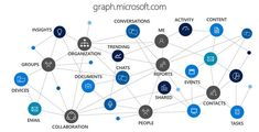 En Build 2018, Microsoft continuará formar la Fundación para el futura de computación ubicua | Central de Windows