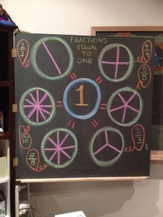 Grade 4 - Fractions