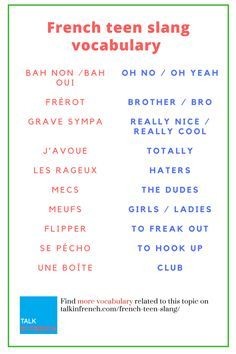 French Teen Slang: Speak French like a Cool Kid - vocab - If you want to speak French like a cool Kid, add some cool French Teen slang into your vocabulary. Gcse French, French Slang, Study French, French Phrases, French Quotes, French Revision, French Expressions, French Language Lessons, French Language Learning