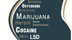 Opiate pain relievers: Prescribed to treat pain relief Examples include Codeine, Fentanyl, Hydrocodone, Morphine, and Oxycodone DISCREET CHAT hmu EMAI VIA Pediatric Nursing, Choose Wisely, Medical Cannabis, Medical Care, Nursing Students, Pain Relief, Drugs, It Hurts, Addiction