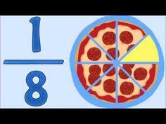 Let's Learn Fractions - Understanding Math for Kids - YouTube