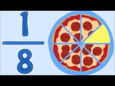 Let's Learn Fractions - Understanding Math for Kids - YouTube