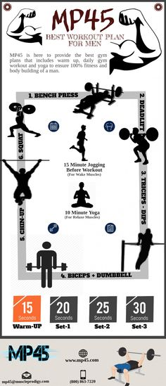 Best Workout Plan For Men At Home Infographic