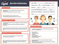 Image result for customer persona examples