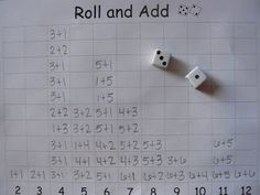 Roll the dice, add and make a simple graph... Write the number to practice handwriting or... Roll and write the addition sentence...