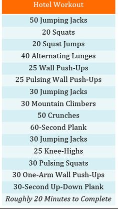 On-The-Go Circuit Workout. Need a wall but could do it on Monhegan, too.                                                                                                                            More