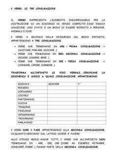 Sheet Music, Blog, Italy, Blogging, Music Sheets