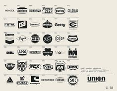 Eric Carl Collection of vintage logos from a edition of the book World of Logotypes jpg Logos Typography Logo, Logo Branding, Branding Design, Corporate Branding, Lettering, Vintage Logo Design, Graphic Design, Vintage Logos, Vintage Auto