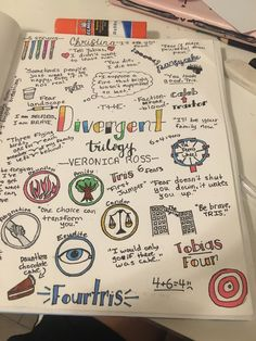 Divergent Trilogy doodles and quotes Divergent Fan Art, Divergent Fandom, Divergent Trilogy, Divergent Quotes, Allegiant, Insurgent, Katniss And Peeta, Harry Potter Gif, Bullet Journal Themes