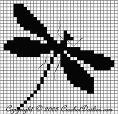 sudenkorento