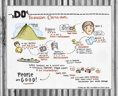 The DO Lectures - Tamsin Carvan - Inviting strangers to your table