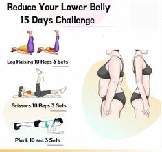 15 Day Challenge, Weight Loss Challenge, Weight Loss Transformation, Fitness Motivation, Fitness Diet, Flabby Belly, Gym Routine, Daily Routines, Health And Fitness Articles