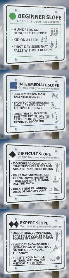 Slope Skill Level Explained