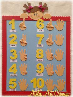 Preschool Learning Activities, Preschool Lessons, Alphabet Activities, Preschool Worksheets, Preschool Activities, Numbers Preschool, Learning Numbers, Diy Classroom Decorations, Math For Kids