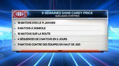 Avec l'absence de Carey Price,Le Canadien devra se battre en equipe et aider Condon,Fucale et Tokarski.