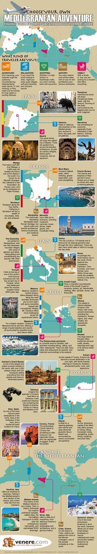 Familienfreizeit: Wohin im Urlaub am Mittelmeer ? #Infografik