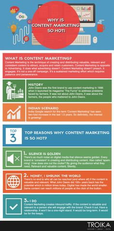 Why is #ContentMarketing so hot!