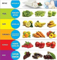- Health world Healthy Diet Tips, Diet And Nutrition, Healthy Lifestyle, Healthy Eating, Healthy Recipes, Healthy Skin, Health World, Eat Fruit, Bbg