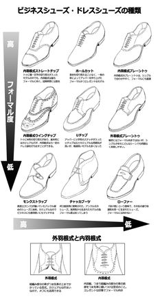 スーツの描き方の基本 [8]