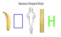 Banana Shaped Body