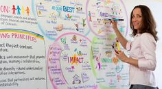 20 powerful business uses of graphic recording and facilitation - Mind Mapping Software Blog