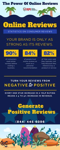 The power of online reviews is greater than you think! Learn how you can start generating more positive reviews and bury any negatives!   Read our most recent blog full of easy tips you and your business can implement today!  You only have one reputation. Let's make sure it's a good one! Bad Reviews, Buy Business, Online Reviews, Bury, Reading Online, Thinking Of You, Positivity, Let It Be, Learning
