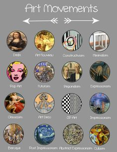 Visual Arts Movements Poster This gray and white poster features 16 different art movements. Each movement has a small circular picture with title of movement underneath. Art History Timeline, Art History Lessons, Art Timeline, Art Movement Timeline, Art History Periods, Art Periods, Art Education Lessons, Art Room Posters, Teaching Art