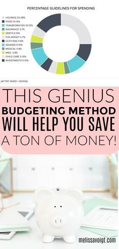 Reduce spending and pay off debt with budget guidelines. These percentages are great for saving money and reducing debt. It is a great way to create budgets for beginners! Check out how we used these guidelines to pay off debt FAST! Budgeting Finances, Budgeting Tips, Household Budget, Living On A Budget, Frugal Living, Create A Budget, Monthly Budget, Savings Plan, Debt Free