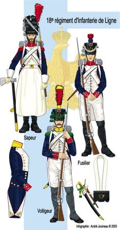 Best Uniform - Page 4 - Armchair General and HistoryNet >> The Best Forums in History