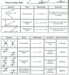 Printables Parallel Lines And Transversals Worksheet student note and the ojays on pinterest parrallel lines cut by a transversal foldable parallel transversal