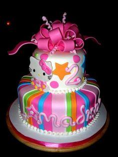 Little Mermaid Cake Cakes I Ve Made ️ Pinterest