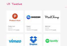 The Best Designer Tools Collection — Muzli -Design Inspiration — Medium User Experience Design, Material Design, Web Development, Timeline, Cool Designs, The Past, Design Inspiration, Good Things, Tools