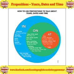 prepositions time dates and years - learning English grammar