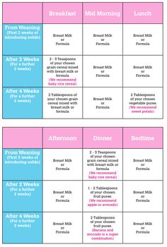 how much should your baby eat baby Pinterest Baby eating