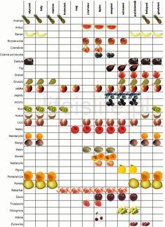 owoce_sezonowe