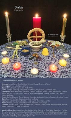 My correspondences chart for the sabbat Imbolc with altar. - By Skyla NightOwl - The Magical Circle School - www.themagicalcircle.net