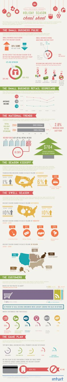 #SmallBusiness Owner's #Holiday Season Cheat Sheet [INFOGRAPHIC]