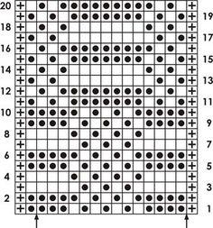 Square = Square - Knitting Chart