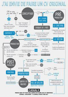 """Vous souvenez-vous du mini-CV Playmobil déposé il y a quelques semaines dans deux agences de pub parisiennes ? Derrière ce concept de guérilla marketing baptisé """"A small place for us"""" se cachent deux créatifs juniors et freelances motivés à décrocher des contrats ou à trouver un poste !"""